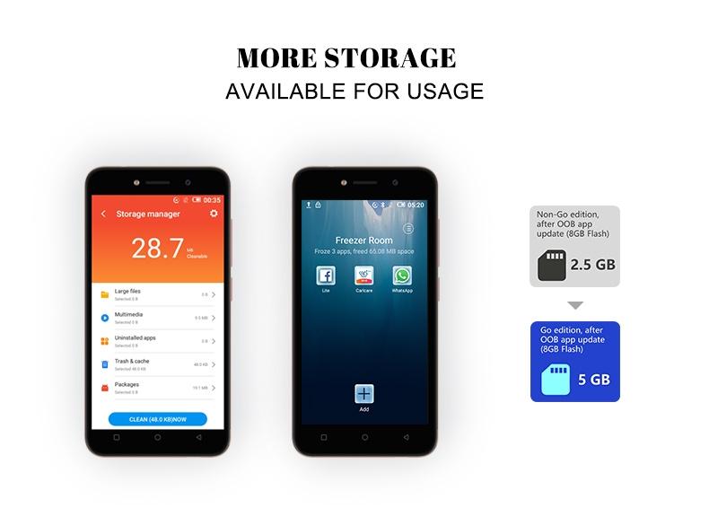 "Itel A32F 10TH,5"",8GB,smart phone rose gold 7"