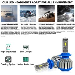 Accessories Headlight Light H4 Led H7 H11 H1 H3 H8 H9 H13 H27 9005 9006 Hb3 Hb4 for Land Rover De