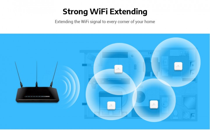 Meross MRE120 Mini Wall Plug WiFi Range Extender 3 WHITE EU PLUG