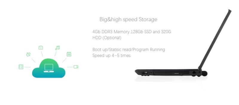 15inch/Thinkpad office/gaming Laptop Computer/Intel i5 DualCore/256G SSD/8G-R black 4g-ram/128g ssd 4