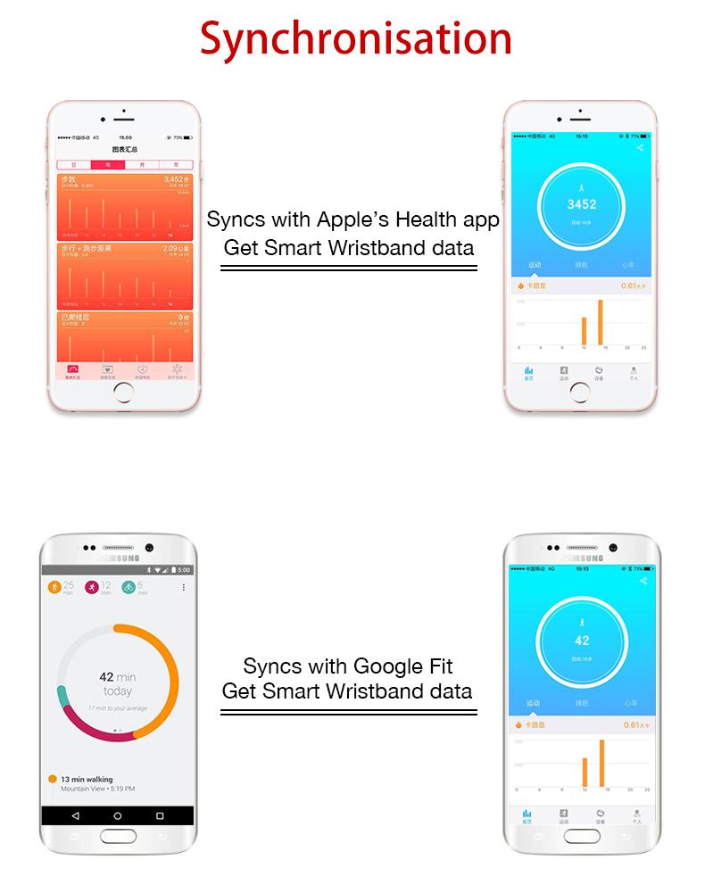 Bluetooth Waterproof S3 Smart Watch Fashion Women Ladies Heart Rate Monitor Smartwatch yellow S3 K-gold + black a 2