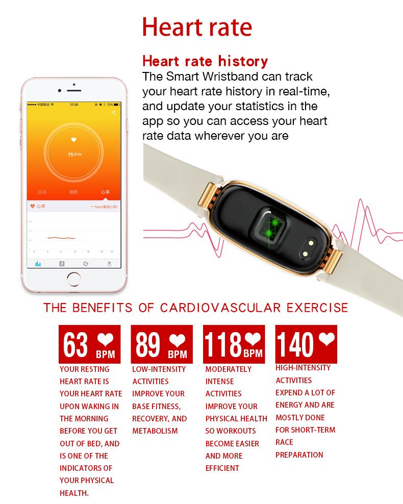 Bluetooth Waterproof S3 Smart Watch Fashion Women Ladies Heart Rate Monitor Smartwatch yellow S3 K-gold + black a 3