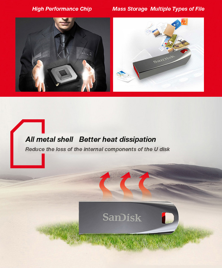 SanDisk flash drive Kenya