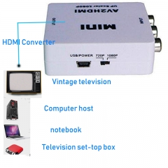 Mini RCACVS 3 RCA Composite Video AV to HDMI Converter for TV/PC/PS3/Blue-Ray DVD