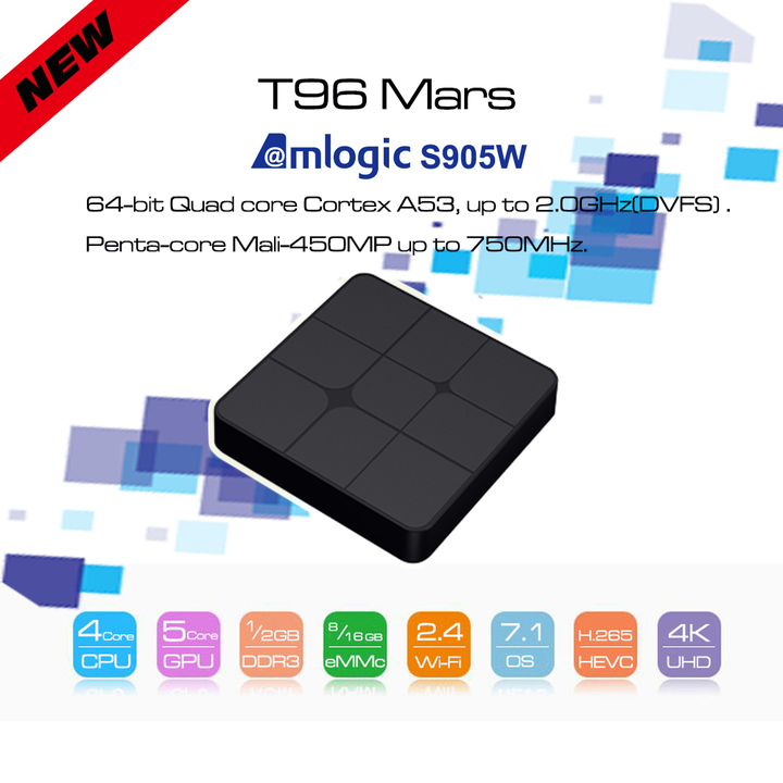 T96 Mars Android 7.1 Smart TV Box 1G+8G Amlogic S905W Quad Core Set Top Box 4K HD WiFi Media Player